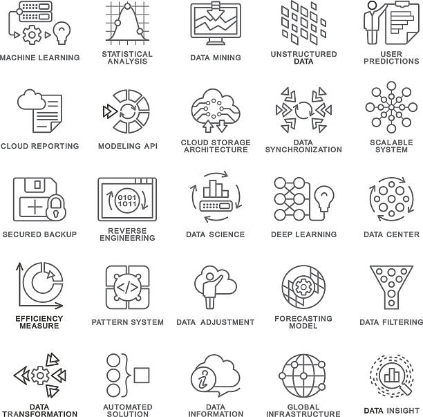 stockillustraties, clipart, cartoons en iconen met icons database processing, machine learning, insight, modeling api, pattern system. - depth vector