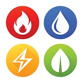 Fire, water, electricity and leaf