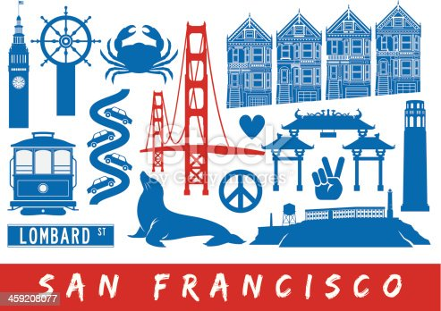 Icons of famous places in San Francisco.