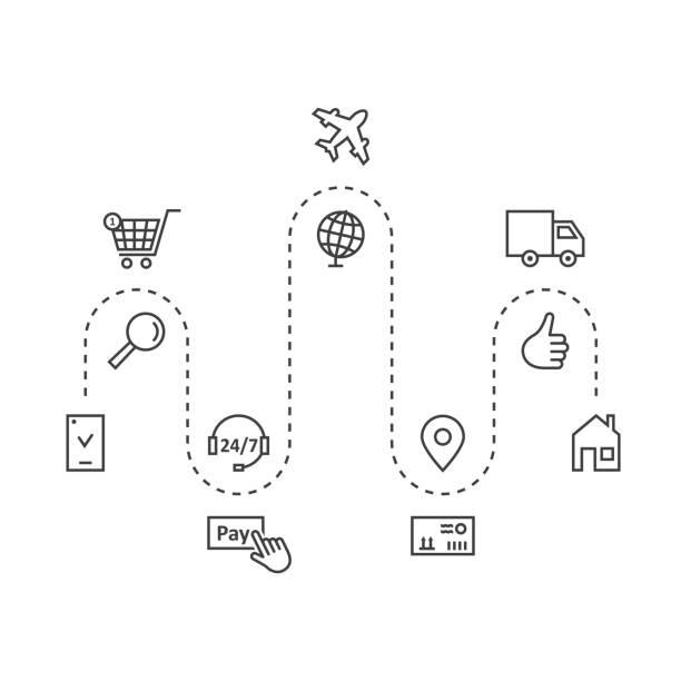 illustrazioni stock, clip art, cartoni animati e icone di tendenza di icons set of delivery goods around the world for logistics indus - prodotti supermercato