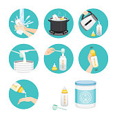 Icons Set Of Steps To Preparing Baby Bottle