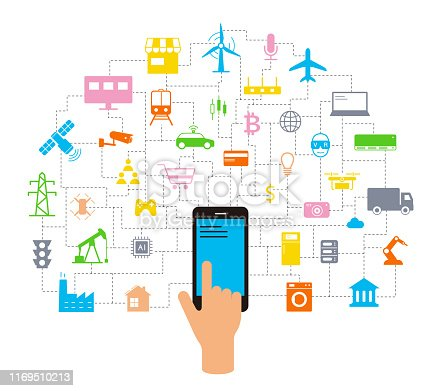 IOT icons set, operating system concept of future.