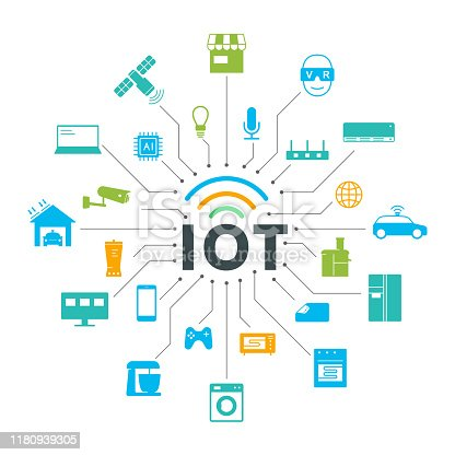 IOT icons set, Smart appliances and Smart home, concept of future.