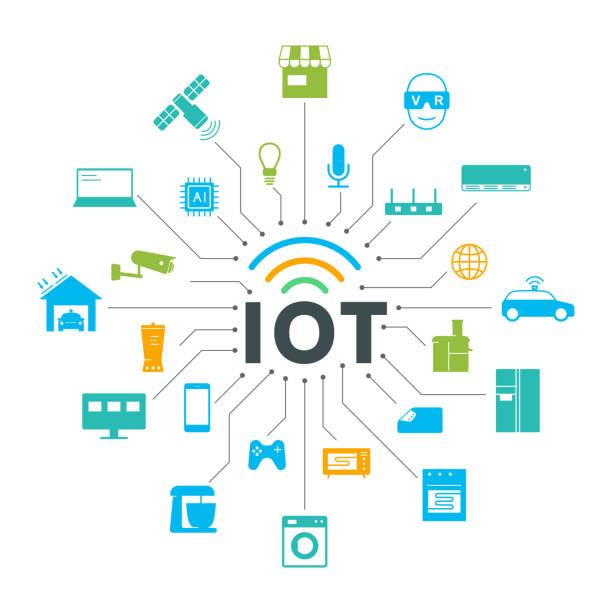 iot 아이콘 세트, 스마트 가전 제품, 미래의 개념. - future stock illustrations