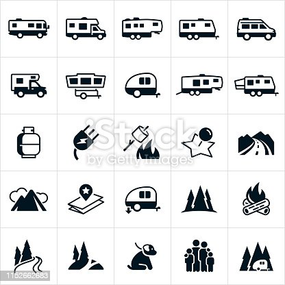 A set of recreation vehicle icons. The icons include several different classes of RV and include three types of motorhomes, a travel trailer, fifth wheel trailer, tent trailer, truck camper and toy hauler. The icons also include propane, electricity, roasting marshmallows, map, mountain road, mountains, campsite, camp fire, river and trees, a dog and family to name just a few.