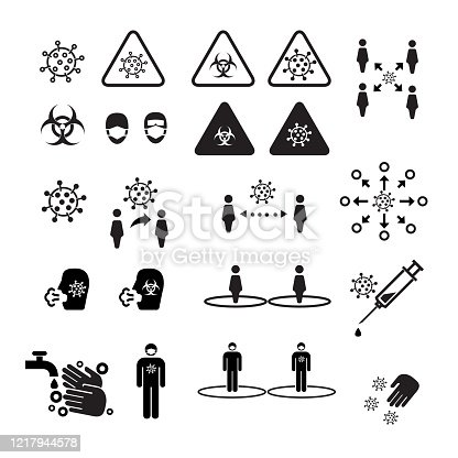 Icons to help with COVID related communications
