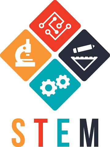 STEM, Science, Technology, Engineering, Mathematics, icons, symbols.