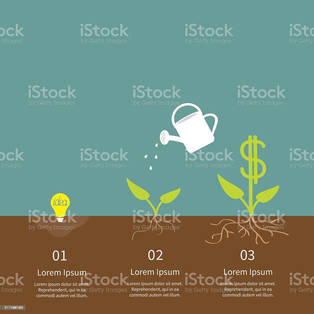 Idea bulb, watering can, dollar plant infographic. Financial growth. Flat vector art illustration