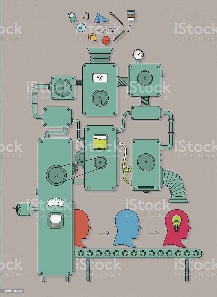 Idea de la máquina - ilustración de arte vectorial
