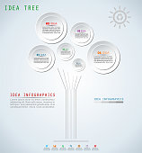 Inspiration Tree Infographics in Flat Paper Style