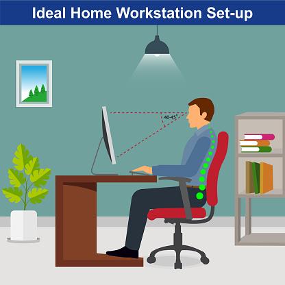Ideal ergonomics work from home setup