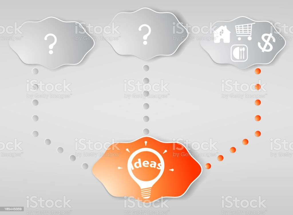 Ideas and question royalty-free stock vector art