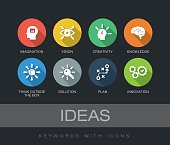 Ideas chart with keywords and icons. Flat design with long shadows