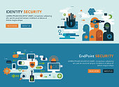 Identity And Endpoint Security