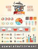 Infographics about healthy food and healthy lifestyle with various food icons and charts. This file uses transparency effects in the headline and it is saved in EPS10 format.