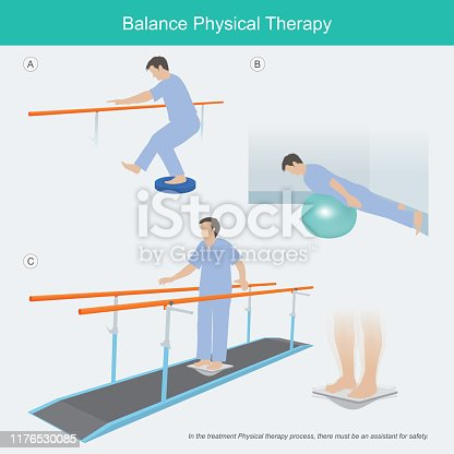 Illustration explain the exercise that helps balance the body related to neuromuscular.