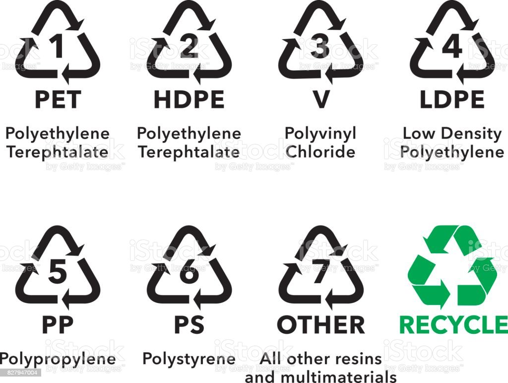 Illustration Icons Recycling Symbols Of Various Types Of Plastic