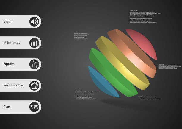 3D illustration infographic template with motif of ball askew divided to five color slices with simple sign and text on side in bars. Dark grey gradient used as background. vector art illustration