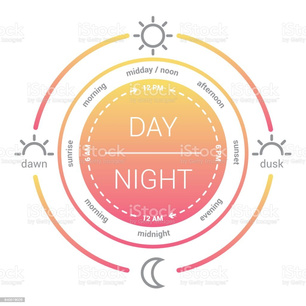 Illustration of a clock with the time of day and am pm vector art illustration