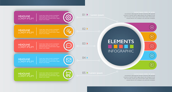 Illustration of a colorful infographic showing a marketing strategy  with five different points