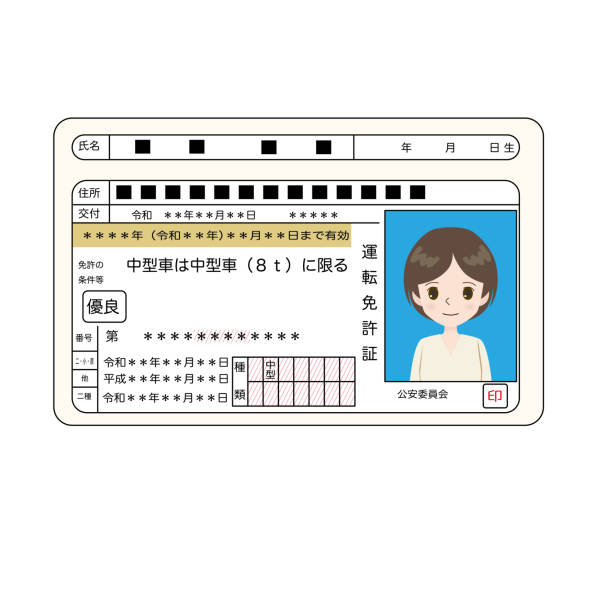 Illustration of a Japanese excellent driver's license. vector art illustration