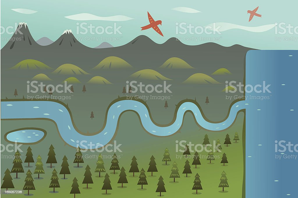 Illustration of a river leading to a sea