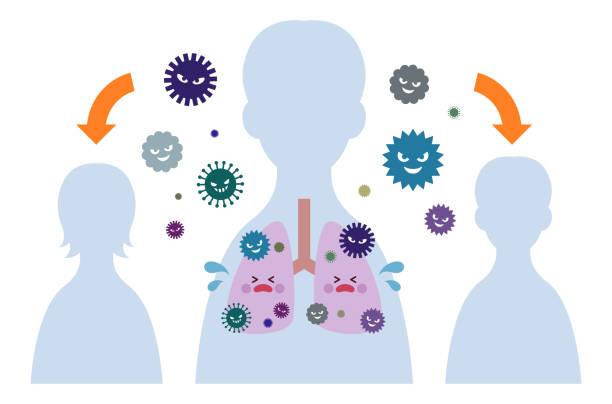 空中ウイルス感染の図 ベクターアートイラスト