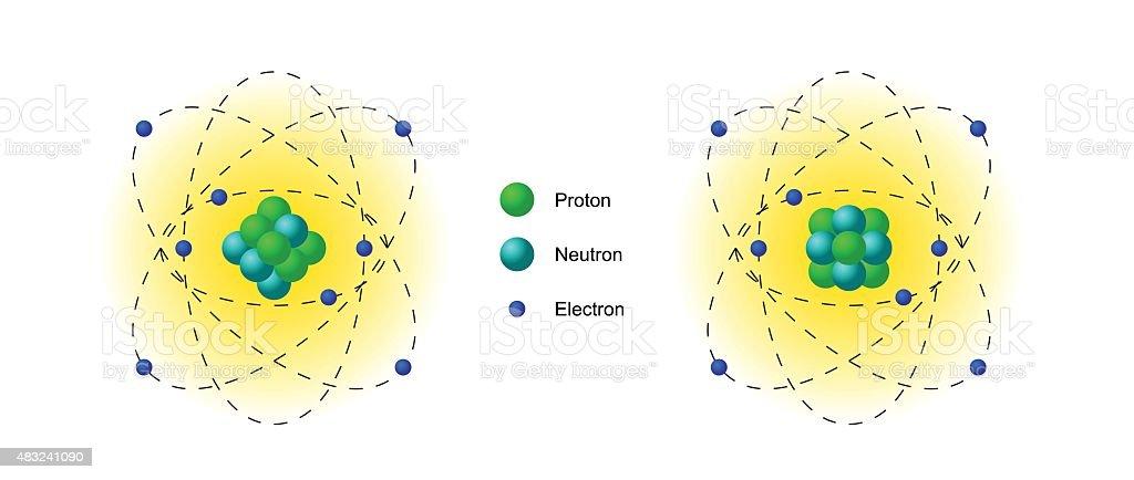 Illustration of atom model vector art illustration