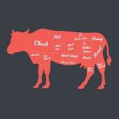 istock Illustration of Beef Cuts Chart 473124016