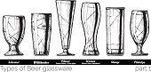 illustration of Beer glassware