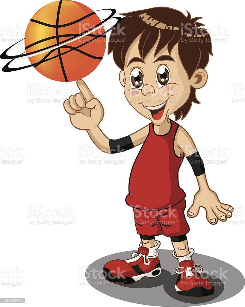"""Résultat de recherche d'images pour """"dessin muscle sport basket"""""""