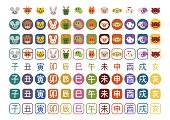Illustration of Chinese zodiac