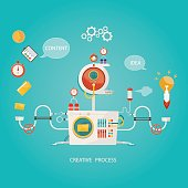 illustration of creating, marketing and sharing of digital content