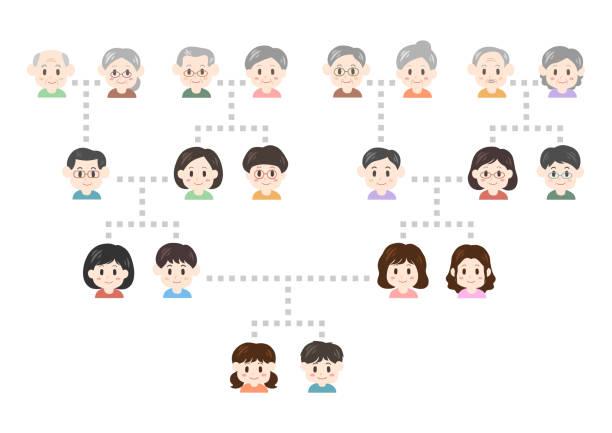 家族の木のイラスト - 家族 日本人点のイラスト素材/クリップアート素材/マンガ素材/アイコン素材