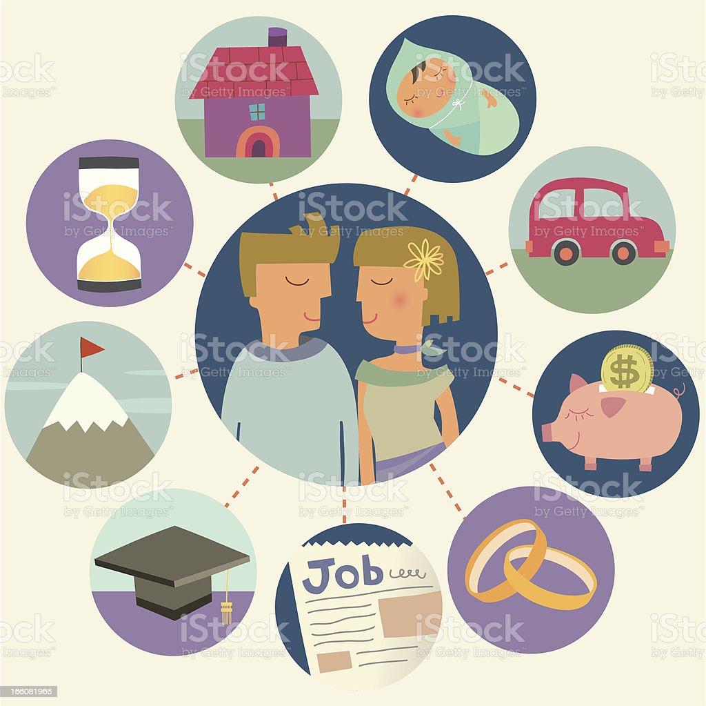 Illustration of major life decisions vector art illustration