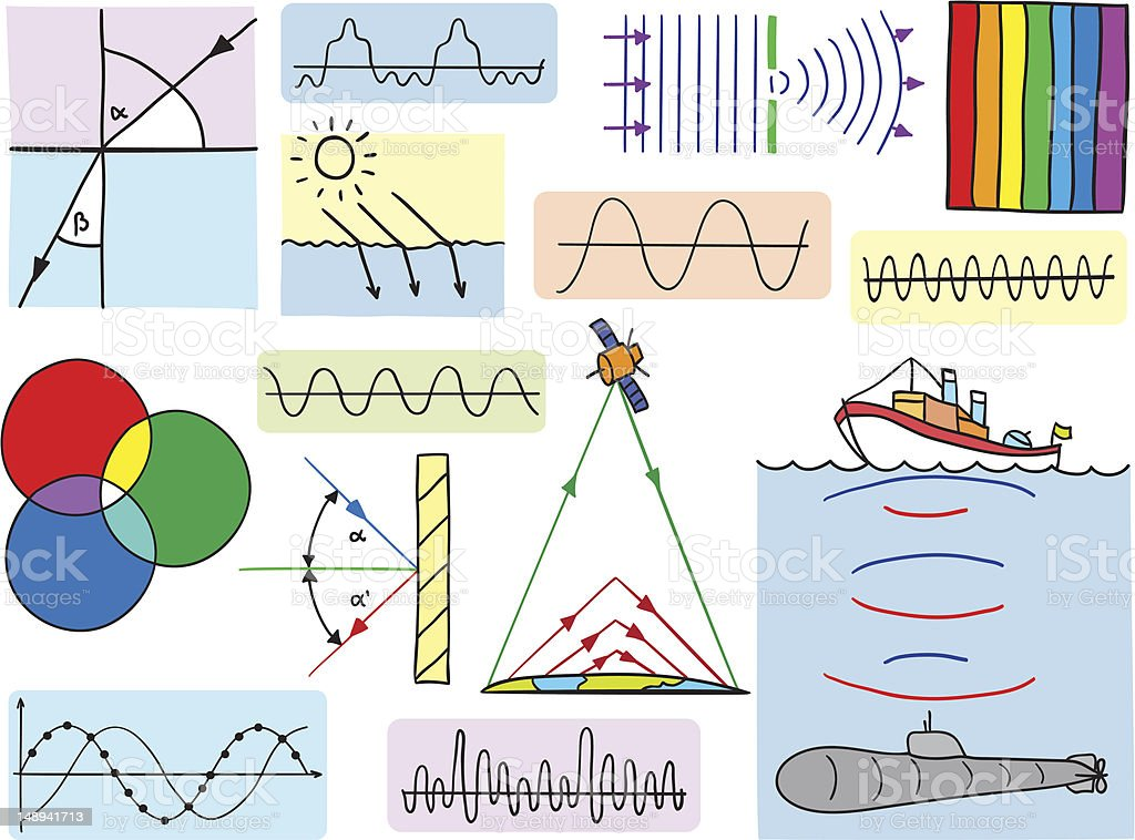 Illustration of Physics - oscillations and waves phenomena vector art illustration