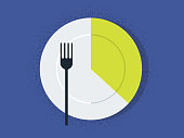 istock Illustration of pie chart dinner plate and fork 1253096093