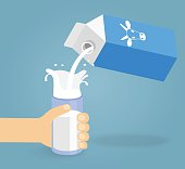 Illustration of pouring a glass of milk creating splash
