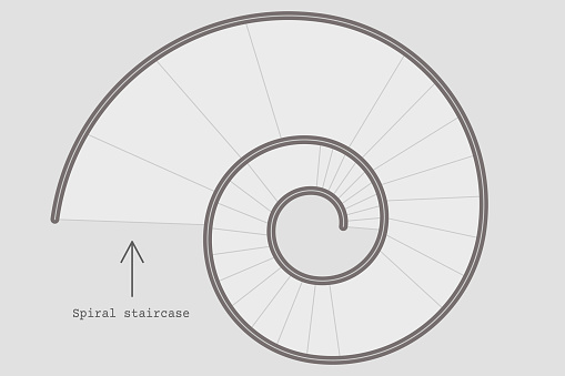 illustration of spiral stairs