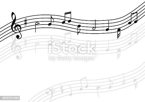 Illustration of staff notation