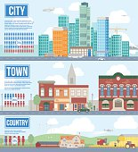 Illustration Showing Difference Between Urban And Rural Life