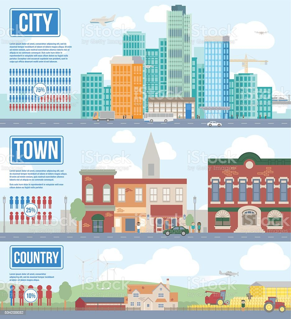 Illustration Showing Difference Between Urban And Rural Life vector art illustration