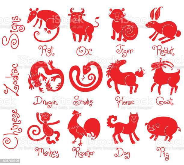Illustrations or icons of all twelve chinese zodiac animals vector id528709105?b=1&k=6&m=528709105&s=612x612&h=olpfav2ycm7qdtvodxqxrwusac7ewnbaftkjp0b76aw=
