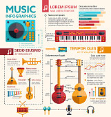 Ilustration of different music insruments template. Flat infographic design