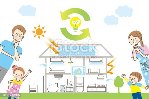 istock Image of eco-house and smiling family 1311745997