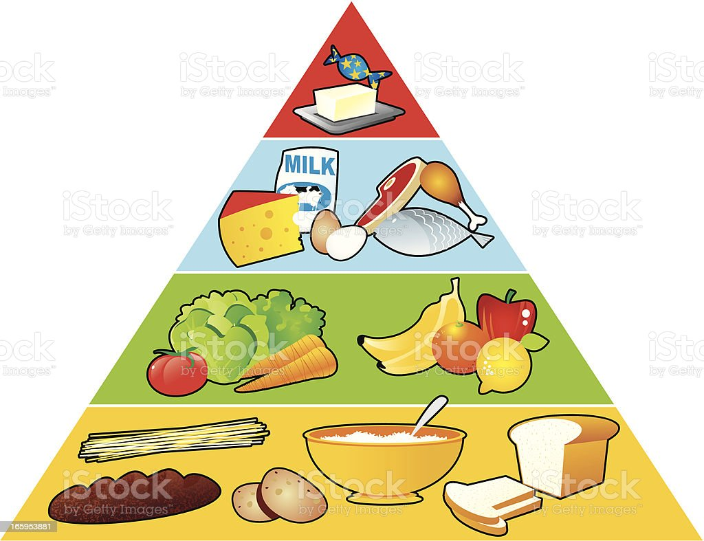 Image of food pyramid consists of necessary nutrition royalty-free stock vector art