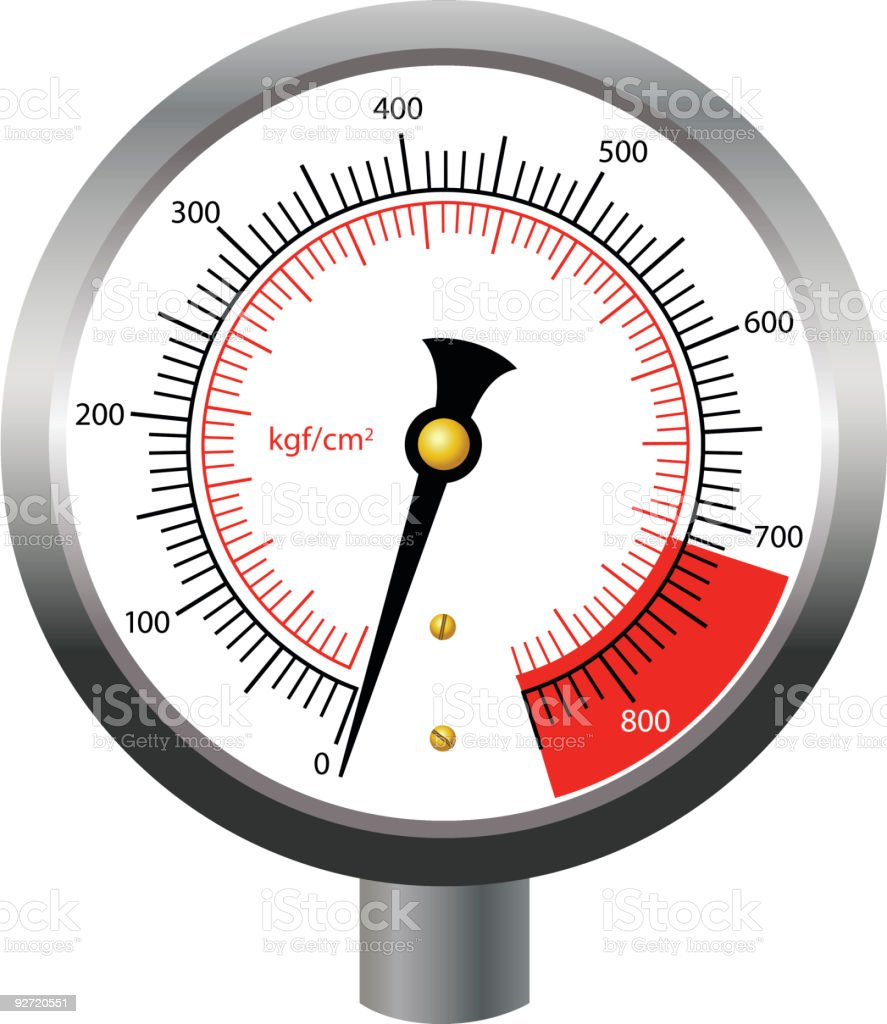 Image of pressure gauge marked at 0 vector art illustration