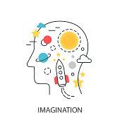 Imagination idea modern vector concept