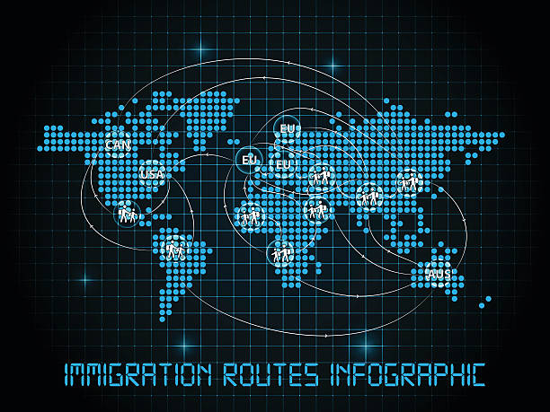 Immigration routes infographic template vector art illustration
