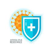 Antiviral drug resistance concept. Bacteria hiding behind a medical shield.